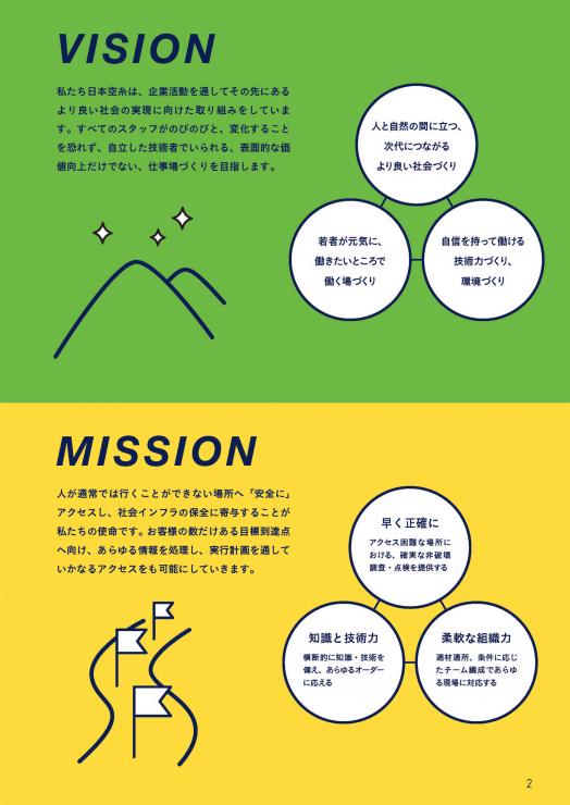 soarito-vision&mission